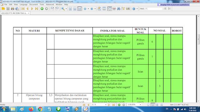 Kisi-kisi Soal PTS Mapel Matematika Kelas 6 Semester 1 Kurikulum 2013 Revisi Terbaru