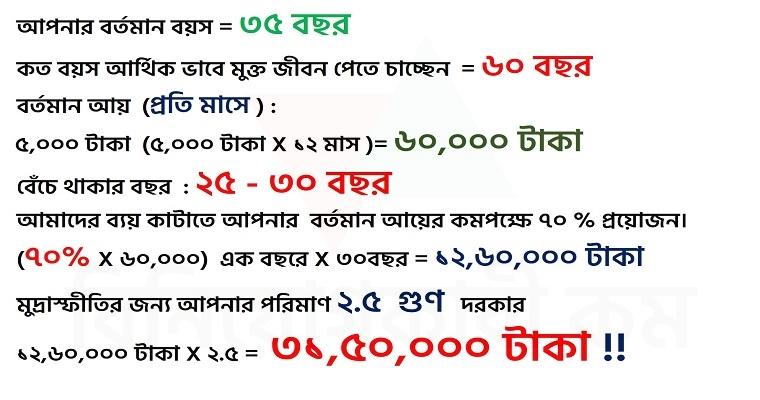 bd stock market analysis,bangladesh share market,dsebd,share market bd