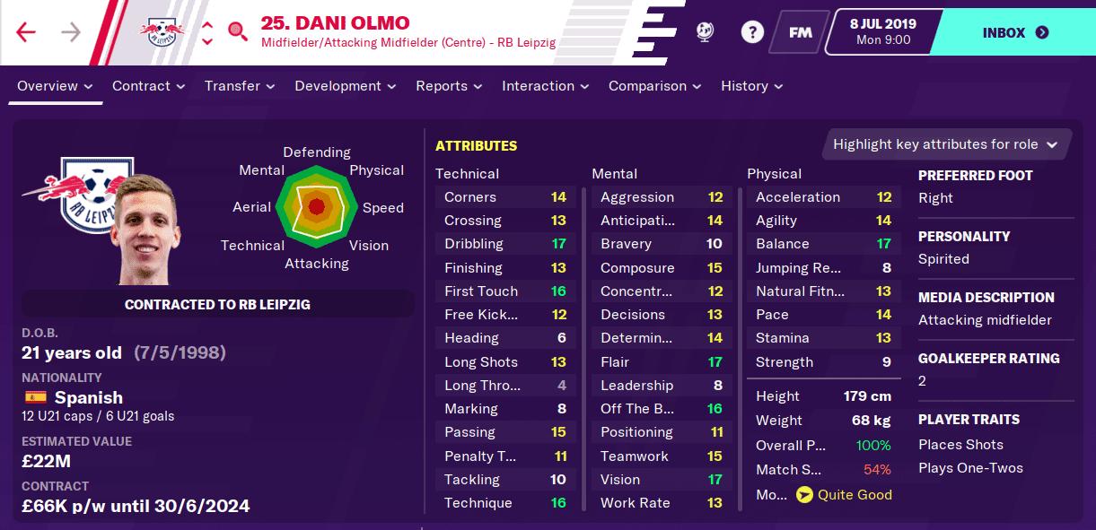 Dani Olmo FM20 RB Leipzig