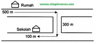 denah yang menunjukkan letak rumah dan sekolahmu www.simplenews.me