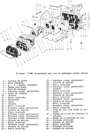 Mecânica Popular: Andamento do upgrade no motor do besouro