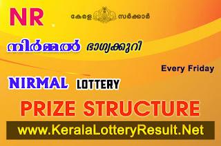 KeralaLotteryResult.net , kerala lottery result  nirmal NR  result , kerala lottery kl result , yesterday lottery results , lotteries results , keralalotteries , kerala lottery , keralalotteryresult , kerala lottery result , kerala lottery result live , kerala lottery today , kerala lottery result today , kerala lottery results today , today kerala lottery result ,  kerala lottery result  , nirmal lottery results , kerala lottery result today nirmal , nirmal lottery result , kerala lottery result nirmal today , kerala lottery nirmal today result , nirmal kerala lottery result , nirmal lottery NR147 results 15-11-2019 , nirmal lottery NR147 , live nirmal lottery RN-147 , nirmal lottery , 15/11/2019 kerala lottery today result nirmal , 15/11/2019 nirmal lottery RN-147 , today nirmal lottery result , nirmal lottery today result , nirmal lottery results today , today kerala lottery result nirmal , kerala lottery results today nirmal , nirmal lottery today , today lottery result nirmal , nirmal lottery result today , kerala lottery bumper result , kerala lottery result yesterday , kerala online lottery results , kerala lottery draw kerala lottery results , kerala state lottery today , kerala lottare , lottery today , kerala lottery today draw result,