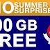 Jio Free 100 GB 4G Data, super bumper offer