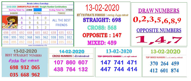 Kerala Lottery Guessing Random Draw Karunya Plus KN-13.02.2020