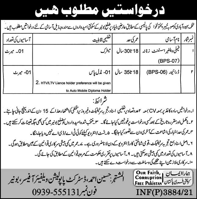 Latest Jobs in District Population Welfare Department 2021