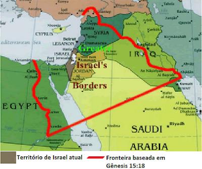 SETE DISPENSAÇÕES, Dispensacionalismo, As alianças de Deus, O que é o aliancismo?  hermenêutica, Pacto mosaico, 613 leis dos judeus, ESCATOLOGIA