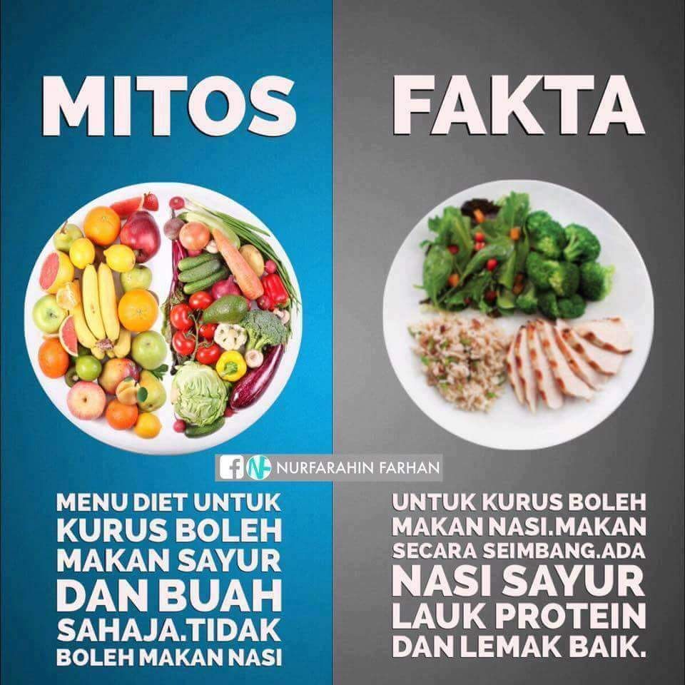 MITOS vs FAKTA ~ Wordless Wednesday
