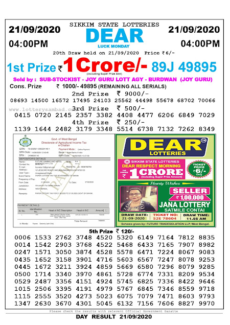 Lottery Sambad Result 21.09.2020 Dear Luck Monday 4:00 pm