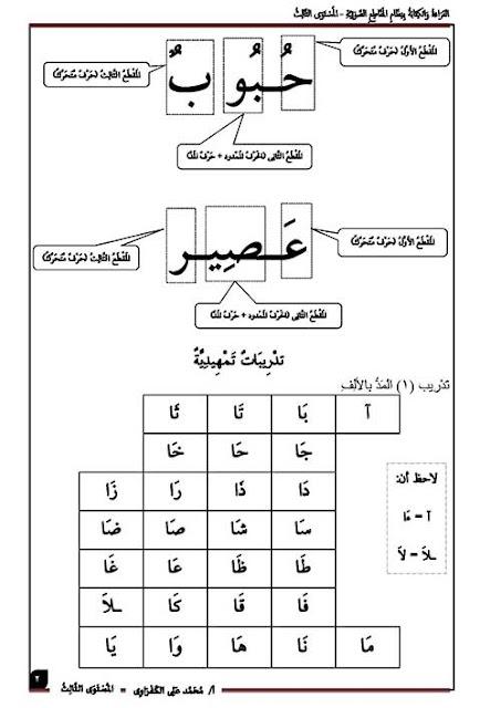 مذكرة التحليل الصوتي للكلمات - المستوى الثالث