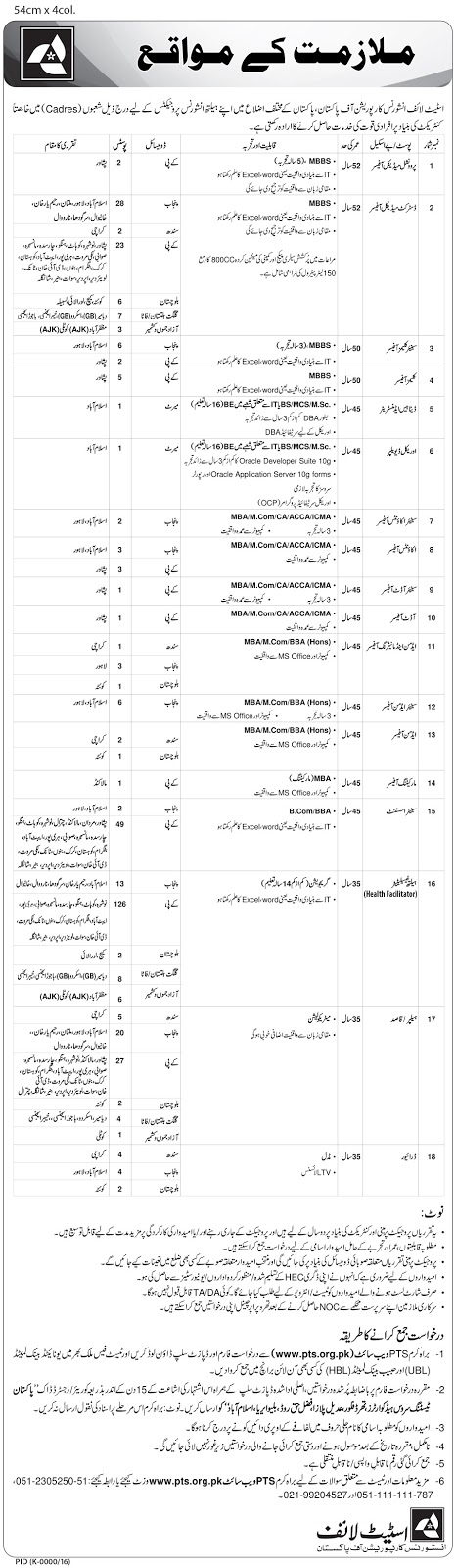 jobs in state life insurance corporation of pakistan PTS Application form 2017