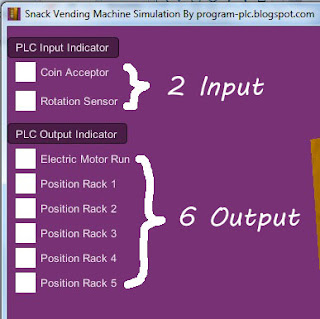 PLC Input Output Indicator for Snack Vending Machine Application