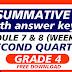 QUIZ 4-Summative Test GRADE 4 Q2