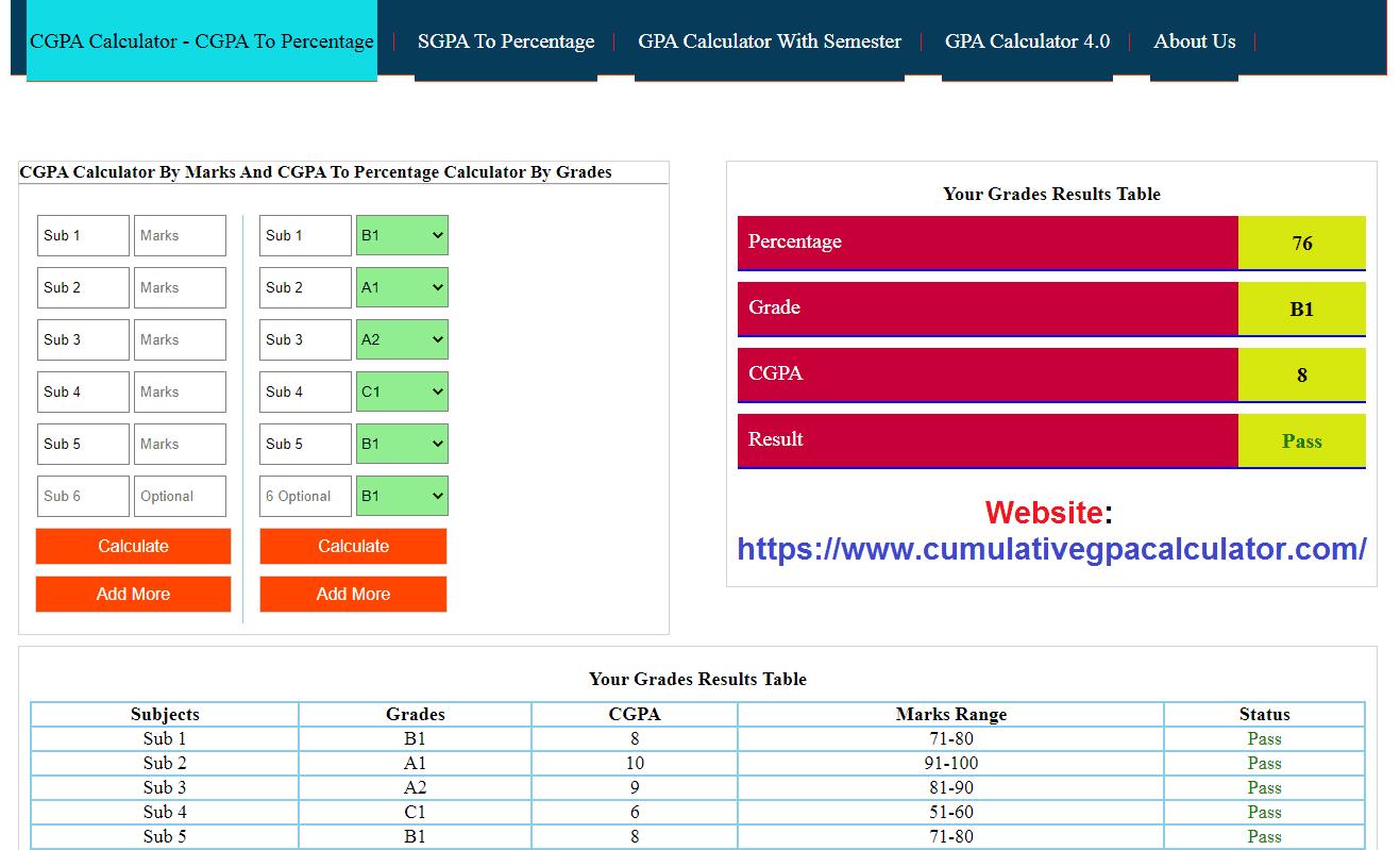 CGPA Into Percentage Converter