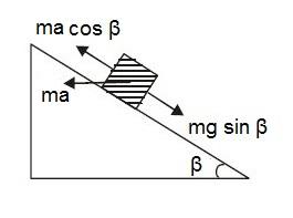 n2u_education Physics