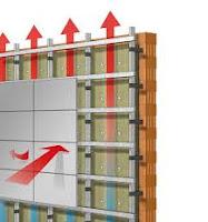 ventilisane fasade, cirkulacija vazduha