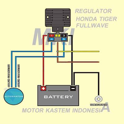 MOTOR KASTEM INDONESIA: Kelistrikan fullwave