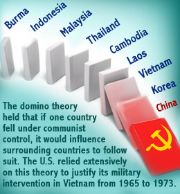 Investigations Of Culture Slippery Slope Fallacy The Domino Theory