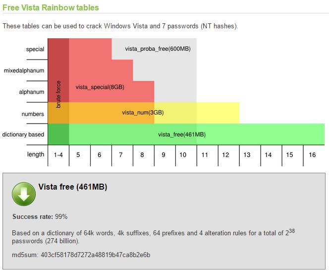 Hacking Windows | TRICKSTER