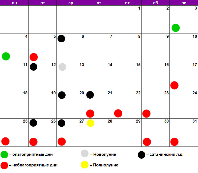 Лунный календарь похудения и диет январь 2021