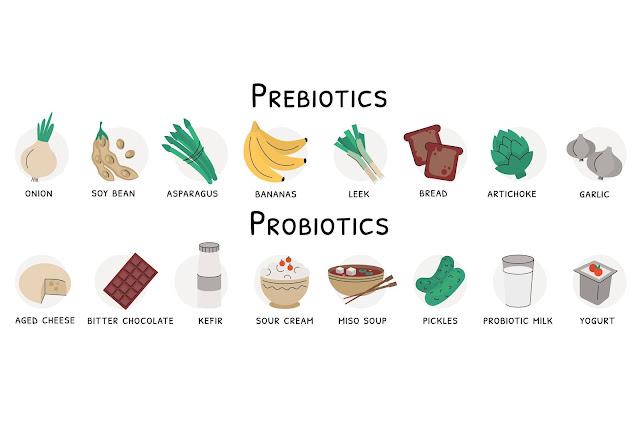 Perbedaan antara Probiotik dan Prebiotik