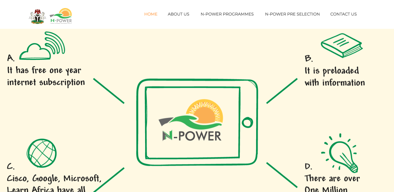 Image result for N-POWER Programmes