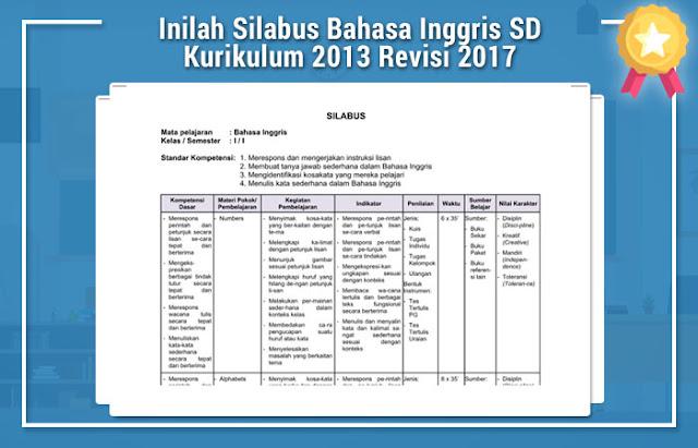 Inilah Silabus Bahasa Inggris SD Kurikulum 2013 Revisi 2017