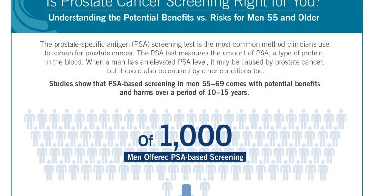 detriment of psa screening essay