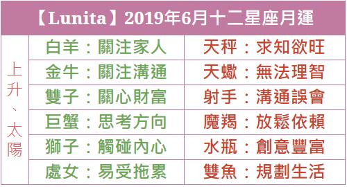 【Lunita】2019年6月十二星座月運