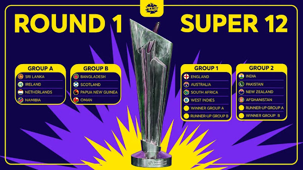 ICC T20 Cricket World Cup 2021 Groups