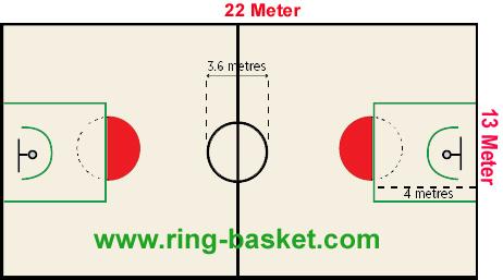 Jual Ring Basket Papan Pantul Basket Ring Basket Portable Tiang Basket Tanam Ukuran Lapangan Basket Untuk Sekolah Sd