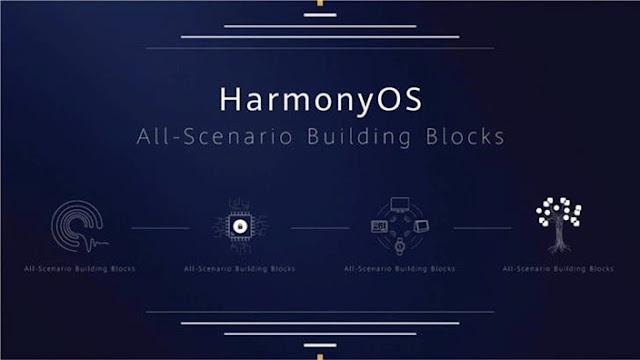 Harmony0s-huawei