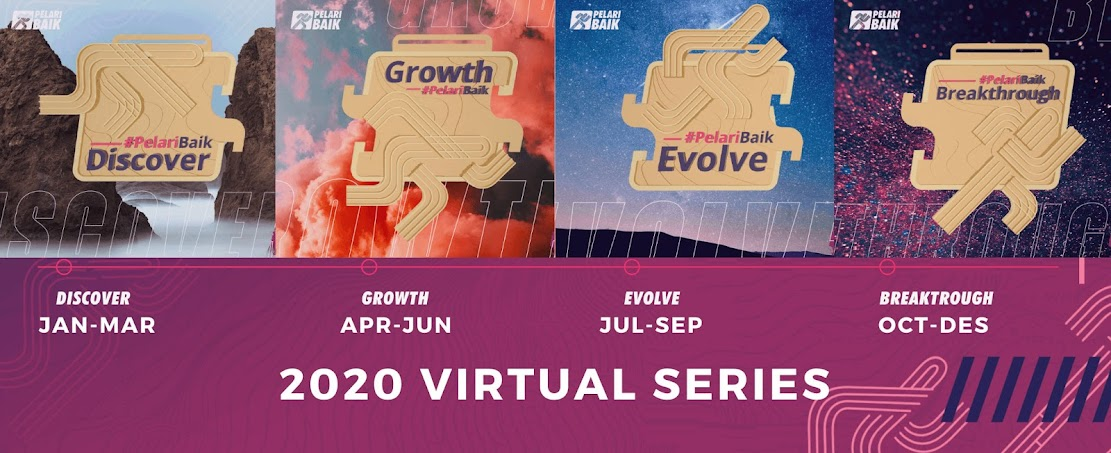 Pelari Baik Virtual Challenge • 2020