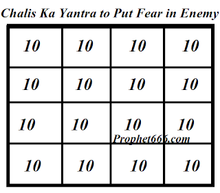 Chalis Ka Yantra to Put Fear in Enemy and get name, fame and honour