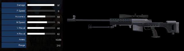 BORA12 Senjata Sniper (AWP) Baru Point Blank