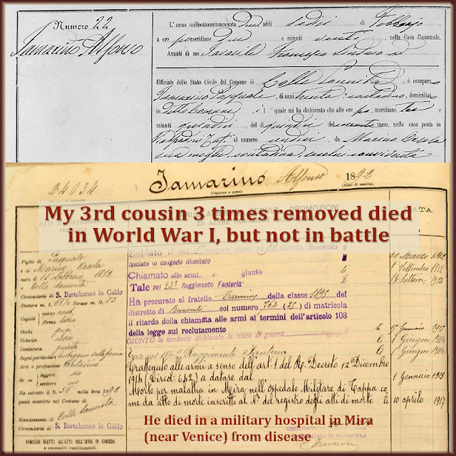 Alfonso's birth record and military record led to a ton of names, and our relationship.