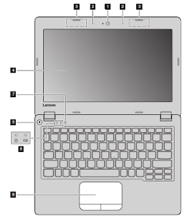 The Lenovo Ideapad 100s user guide manual PDF (English)