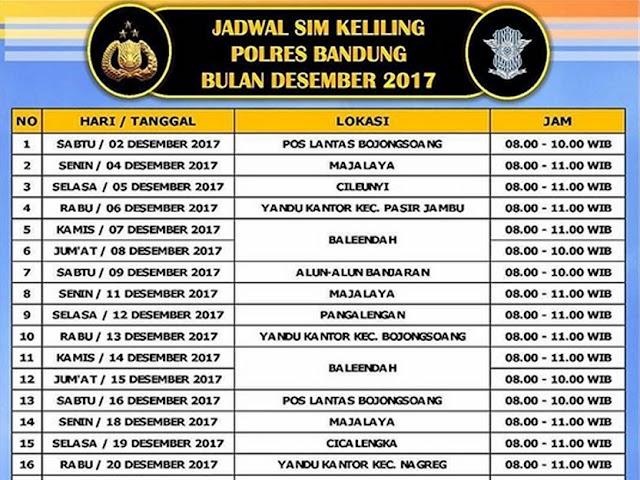 Jadwal SIM Keliling Polres Bandung Bulan Desember 2017