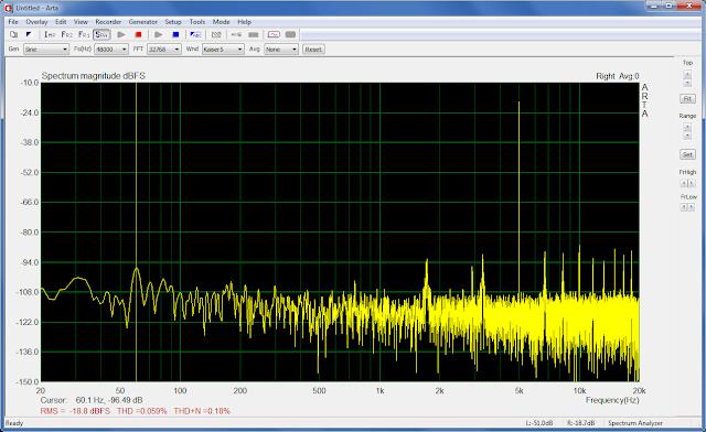 Distorção Harmônica do amplificador 5 Khz
