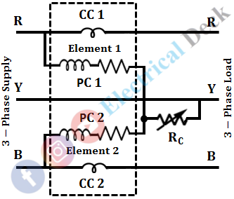 3-Phase Dynamometer Wattmeter