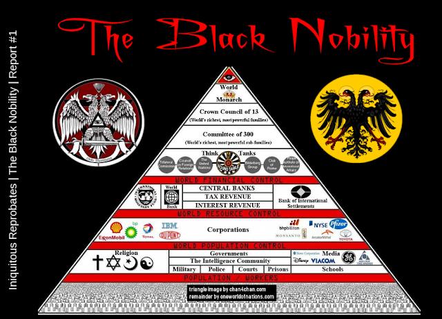 The Black Nobility