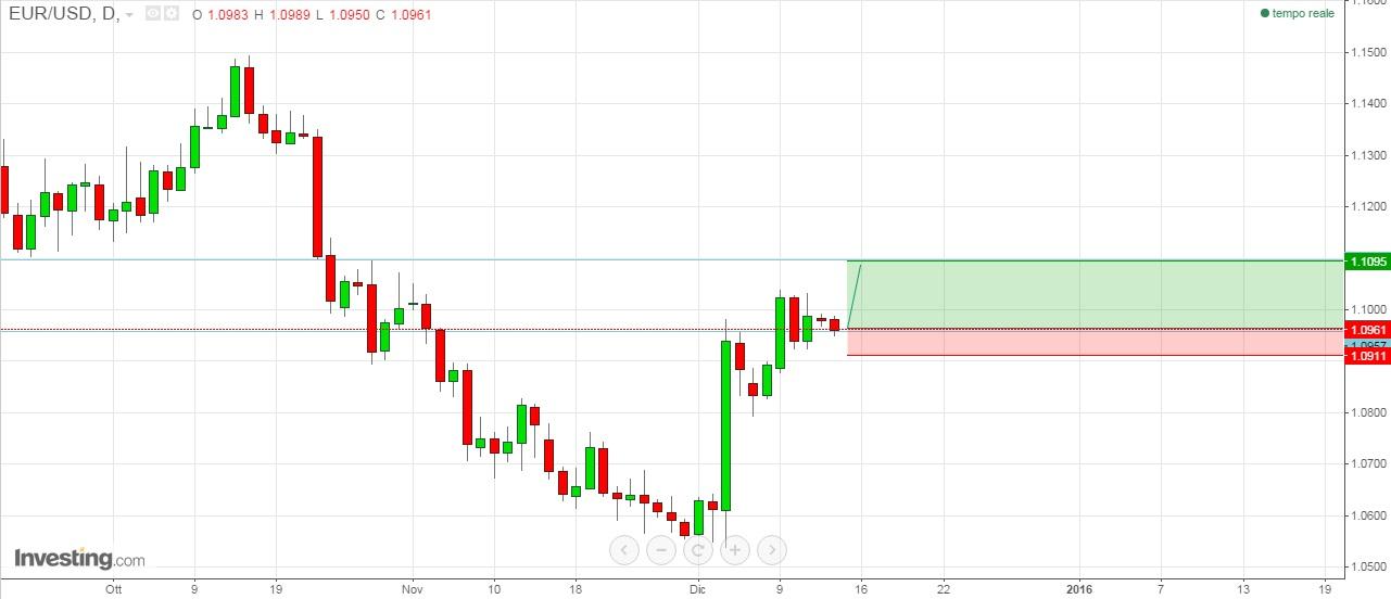RTGS to USD, Interbank Rate Zimbabwe, Zim Rates Today, Rtgs to Rand