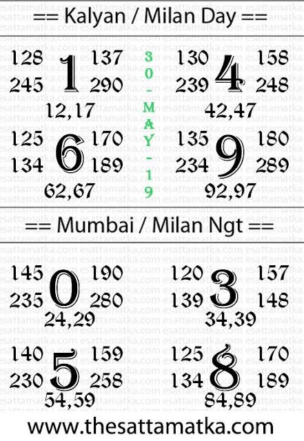 Panditji Satta Marka Kalyan Mumbai Chart | 30-May-2019