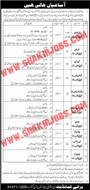 Pak Army Rawalpindi Cantt Jobs April 2020