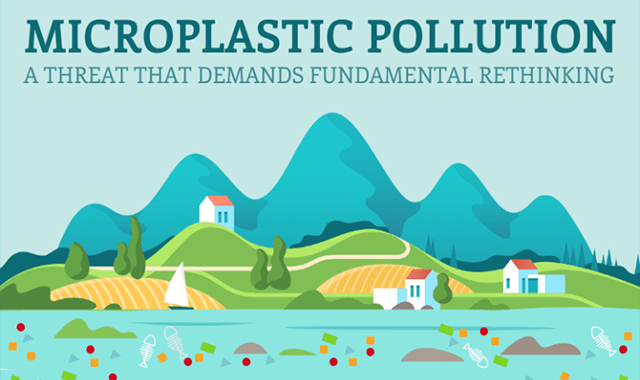 Microplastics Pollution Threaten Our Environment #infographic