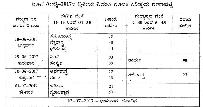 Karnataka 2nd puc supplementary exam time table july 2017 karnataka 2nd puc supplementary exam time table july 2017 karnataka education updates on sslcpuccet question papers timetablesadmissions malvernweather Gallery
