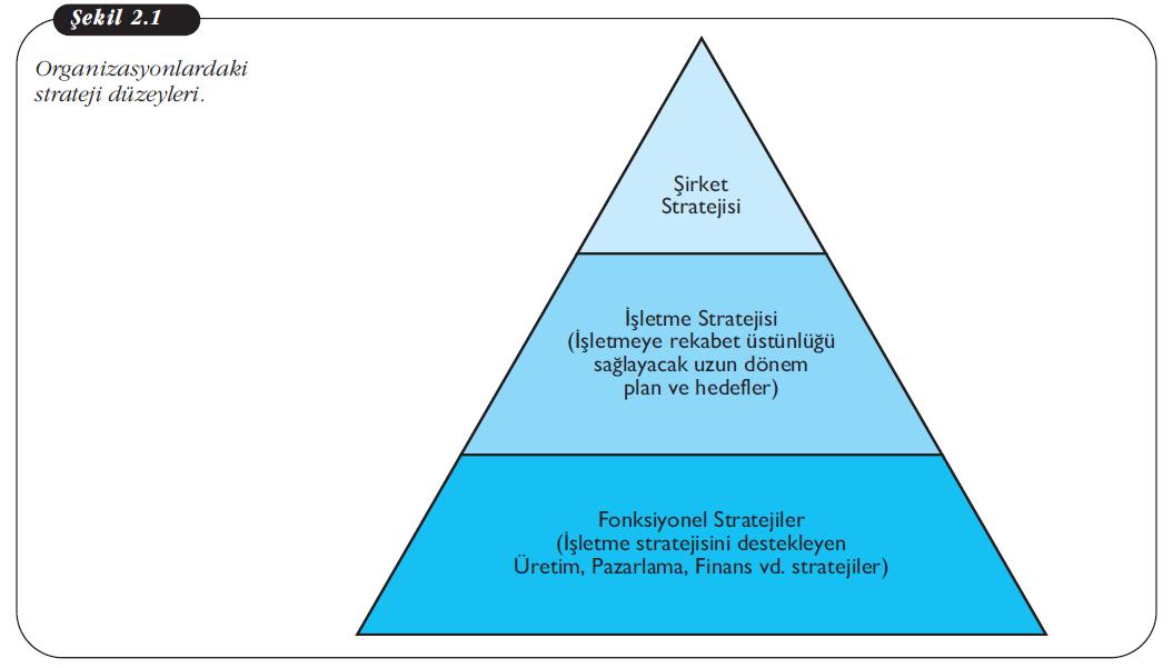 Bütünleştirilebilir pazarlama iletişimleri: unsurlar, stratejiler, yönetim