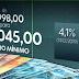 REAJUSTE DO SALÁRIO MÍNIMO PODE CUSTAR ATÉ R$ 3,3 BI, DIZ ÓRGÃO DO SENADO
