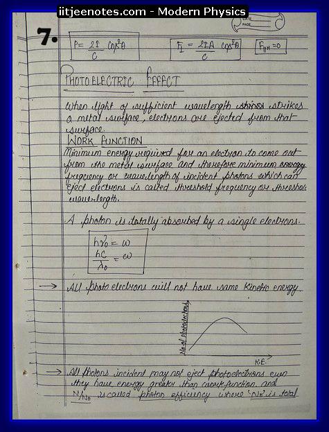 Modern Physics 7