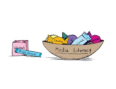 Pengalaman dan Pengembangan Sosial Budaya Literasi
