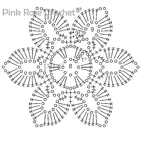 Pink Rose Crochet: Flor Cigana Porta-Copos Mini Mats